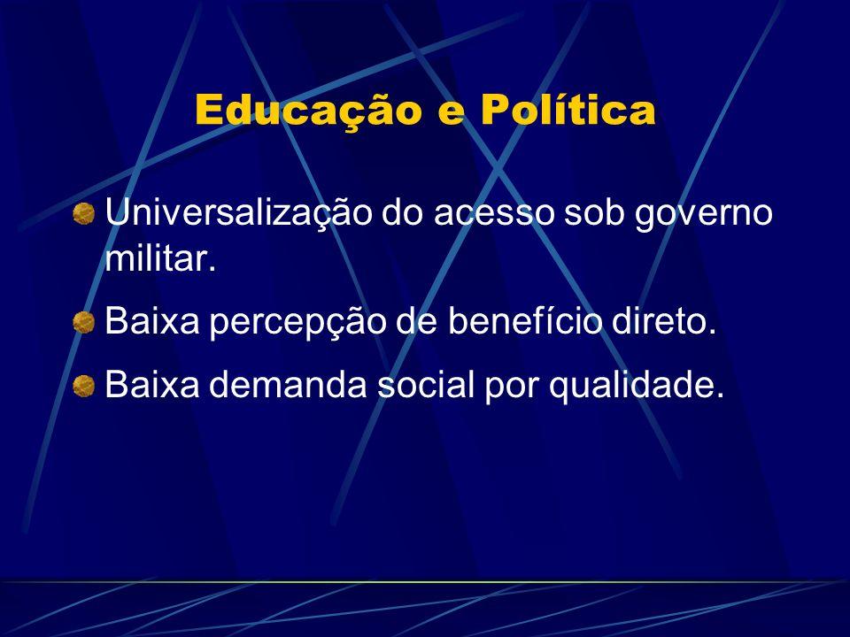 Educação e Política Universalização do acesso sob governo militar. Baixa percepção de benefício direto. Baixa demanda social por qualidade.