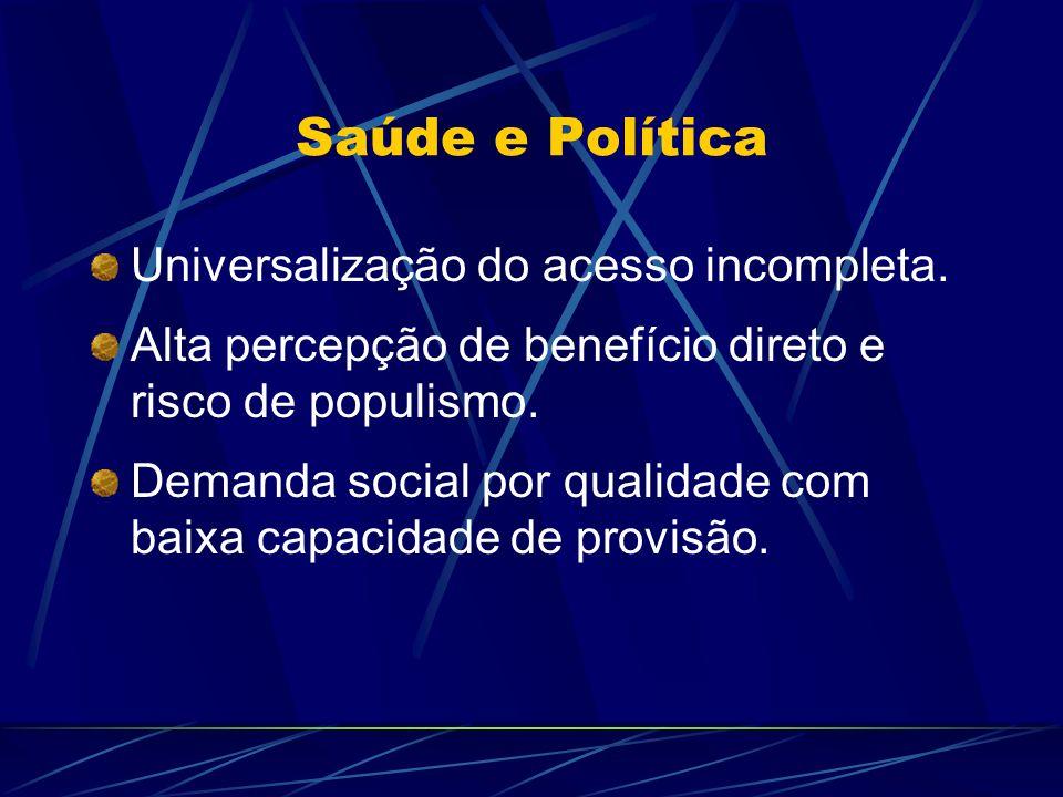 Saúde e Política Universalização do acesso incompleta. Alta percepção de benefício direto e risco de populismo. Demanda social por qualidade com baixa