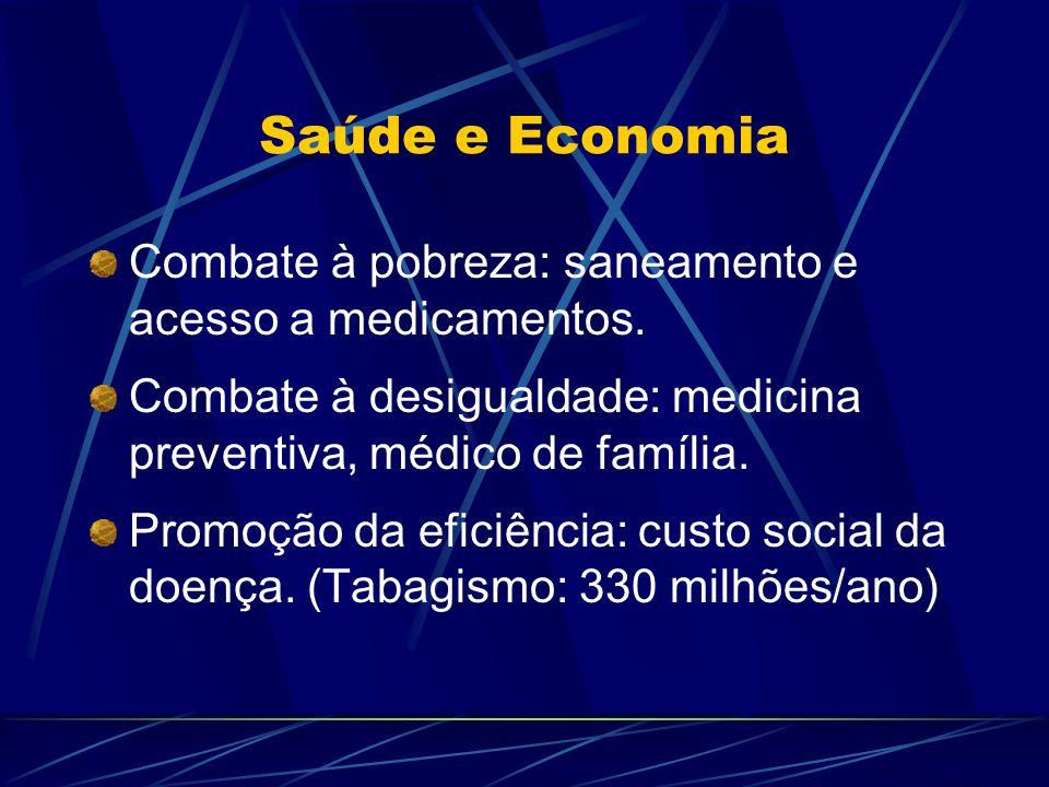 Saúde e Economia Combate à pobreza: saneamento e acesso a medicamentos. Combate à desigualdade: medicina preventiva, médico de família. Promoção da ef
