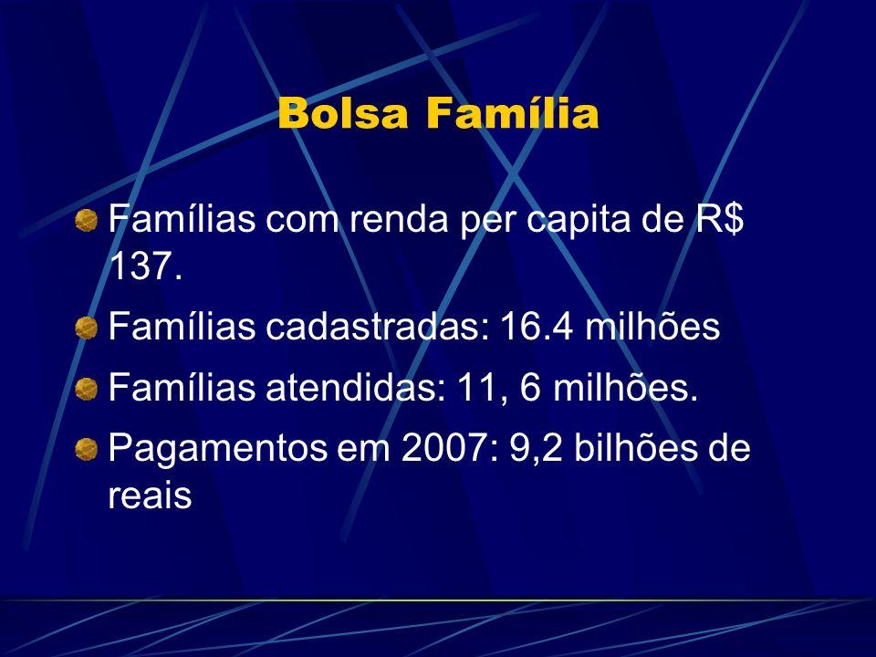 Bolsa Família Famílias com renda per capita de R$ 137. Famílias cadastradas: 16.4 milhões Famílias atendidas: 11, 6 milhões. Pagamentos em 2007: 9,2 b