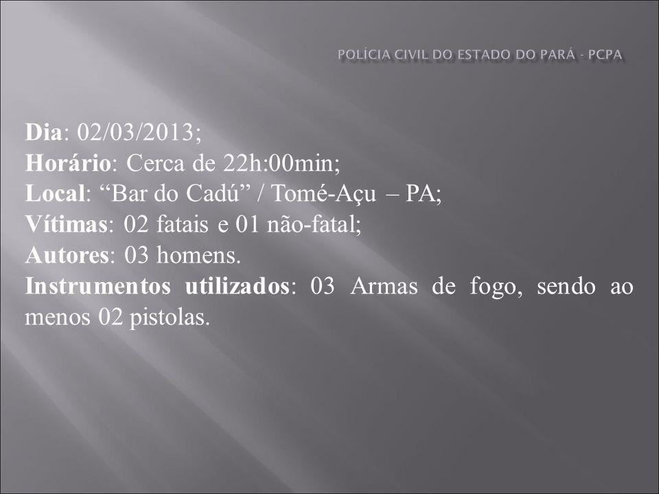 Dia: 02/03/2013; Horário: Cerca de 22h:00min; Local: Bar do Cadú / Tomé-Açu – PA; Vítimas: 02 fatais e 01 não-fatal; Autores: 03 homens.