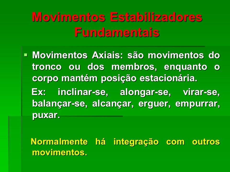 Movimentos Manipulativos Fundamentais Obs: são movimentos que envolvem aplicação de força aos objetos ou a recepção de força deles; coordenação.