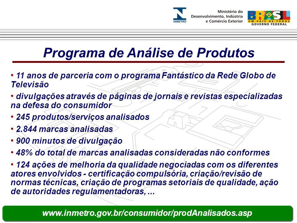 11 anos de parceria com o programa Fantástico da Rede Globo de Televisão divulgações através de páginas de jornais e revistas especializadas na defesa
