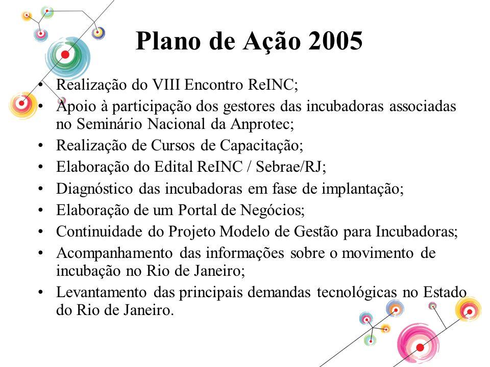 Plano de Ação 2005 Realização do VIII Encontro ReINC; Apoio à participação dos gestores das incubadoras associadas no Seminário Nacional da Anprotec;