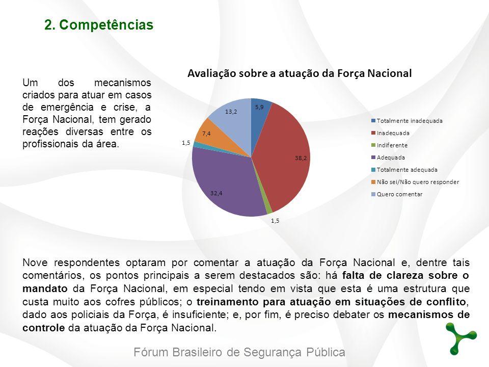 Fórum Brasileiro de Segurança Pública 2. Competências Nove respondentes optaram por comentar a atuação da Força Nacional e, dentre tais comentários, o