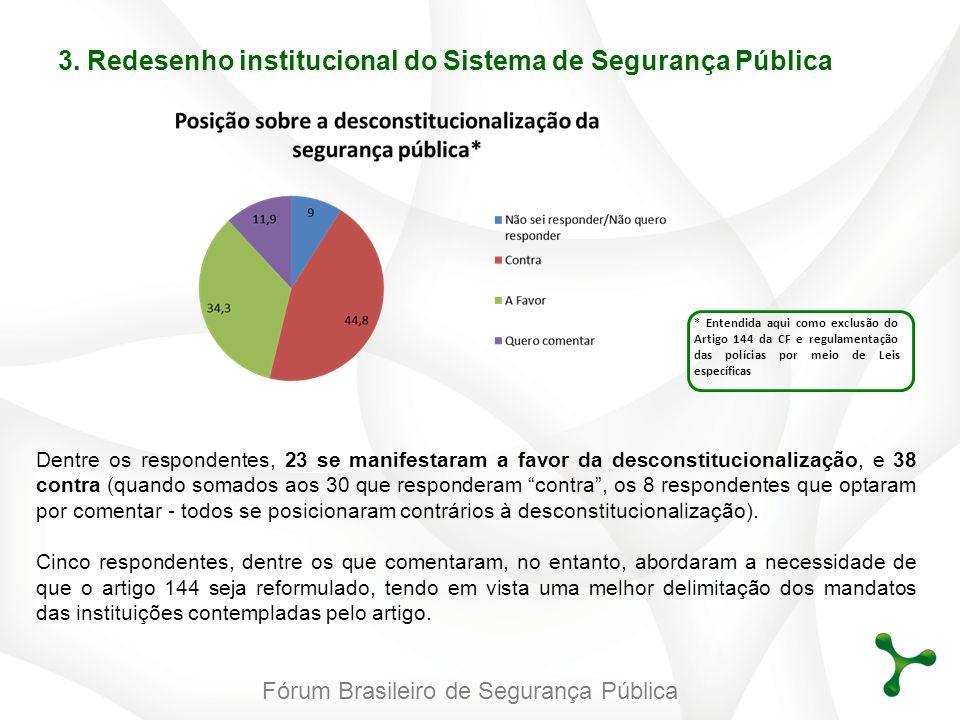 Fórum Brasileiro de Segurança Pública 3. Redesenho institucional do Sistema de Segurança Pública Dentre os respondentes, 23 se manifestaram a favor da