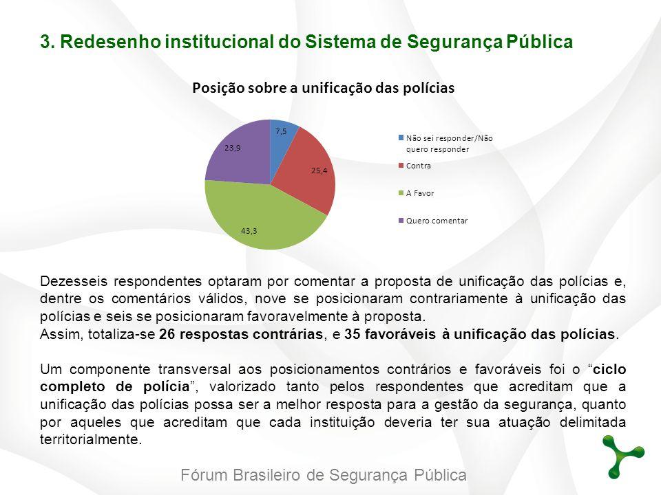 Fórum Brasileiro de Segurança Pública 3. Redesenho institucional do Sistema de Segurança Pública Dezesseis respondentes optaram por comentar a propost