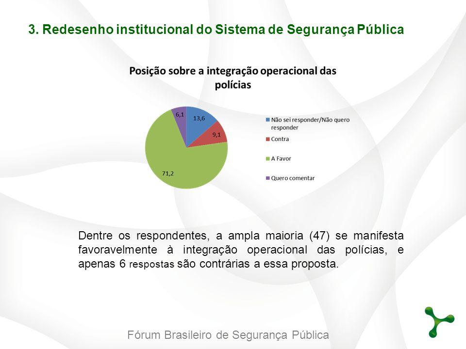 Fórum Brasileiro de Segurança Pública 3. Redesenho institucional do Sistema de Segurança Pública Dentre os respondentes, a ampla maioria (47) se manif