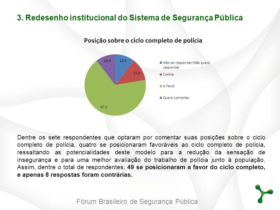 Fórum Brasileiro de Segurança Pública 3. Redesenho institucional do Sistema de Segurança Pública Dentre os sete respondentes que optaram por comentar