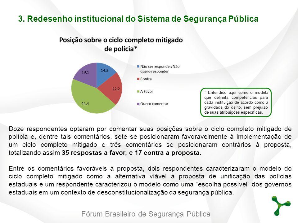 Fórum Brasileiro de Segurança Pública 3. Redesenho institucional do Sistema de Segurança Pública Doze respondentes optaram por comentar suas posições