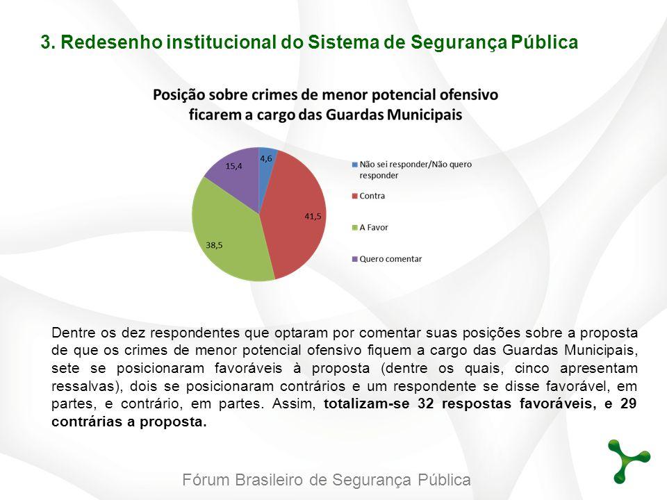 Fórum Brasileiro de Segurança Pública 3. Redesenho institucional do Sistema de Segurança Pública Dentre os dez respondentes que optaram por comentar s