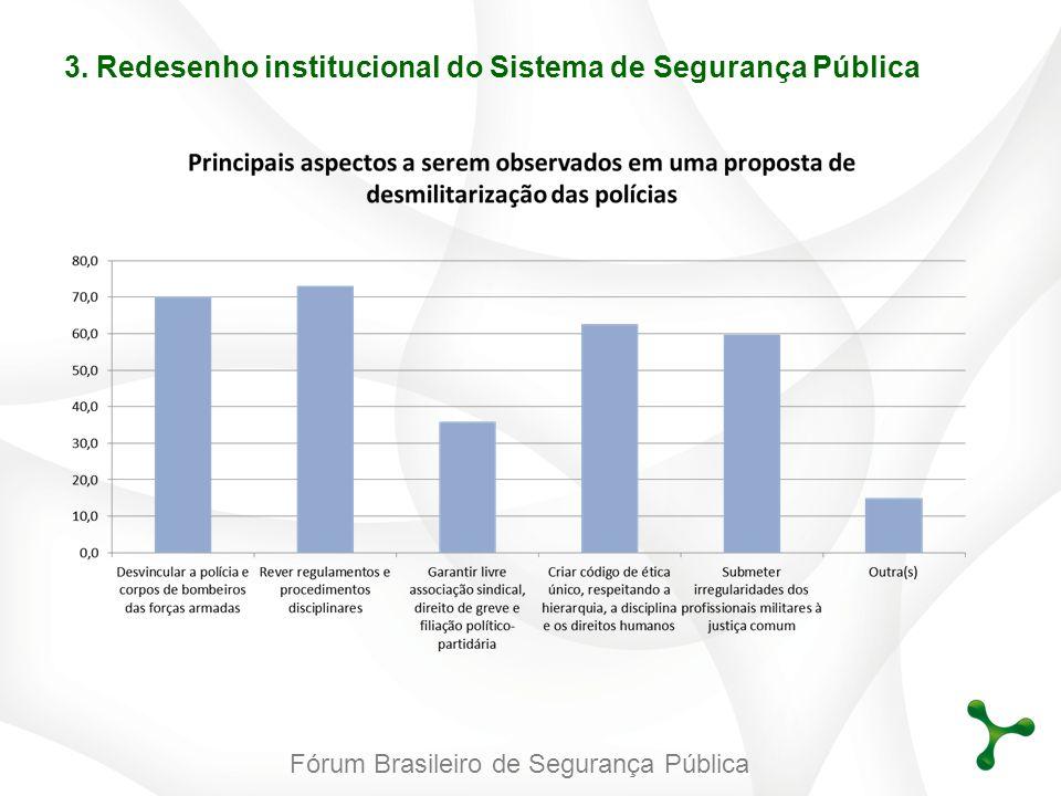 Fórum Brasileiro de Segurança Pública 3. Redesenho institucional do Sistema de Segurança Pública