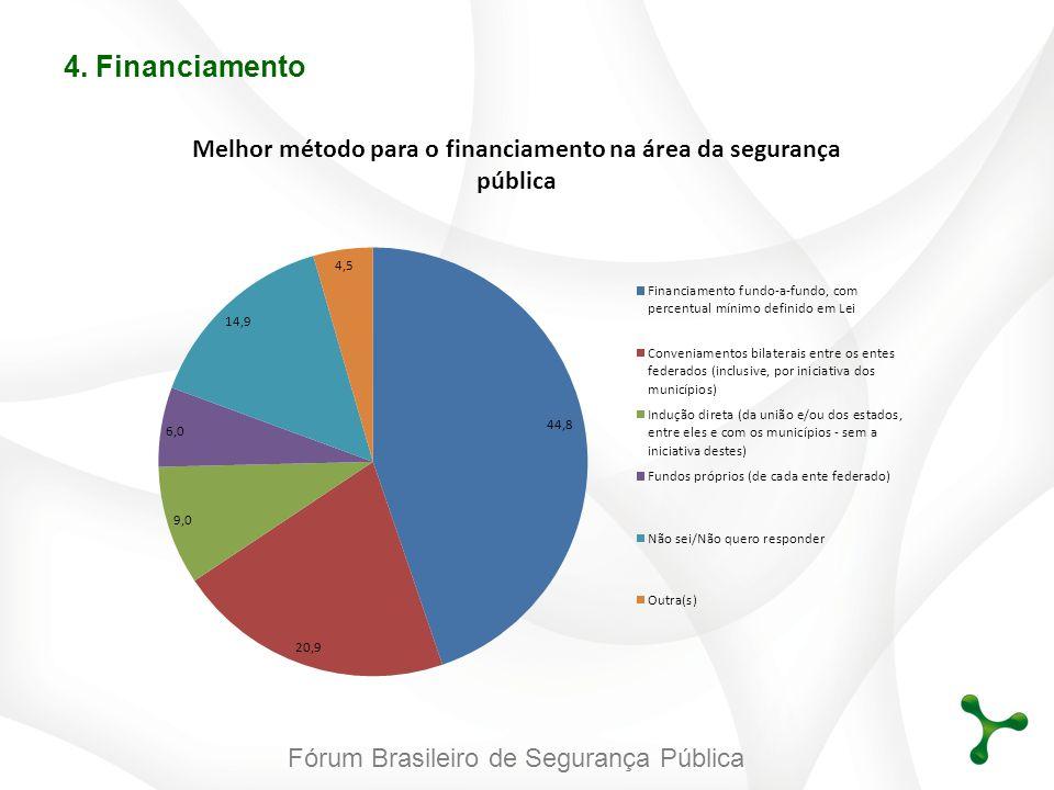 Fórum Brasileiro de Segurança Pública 4. Financiamento