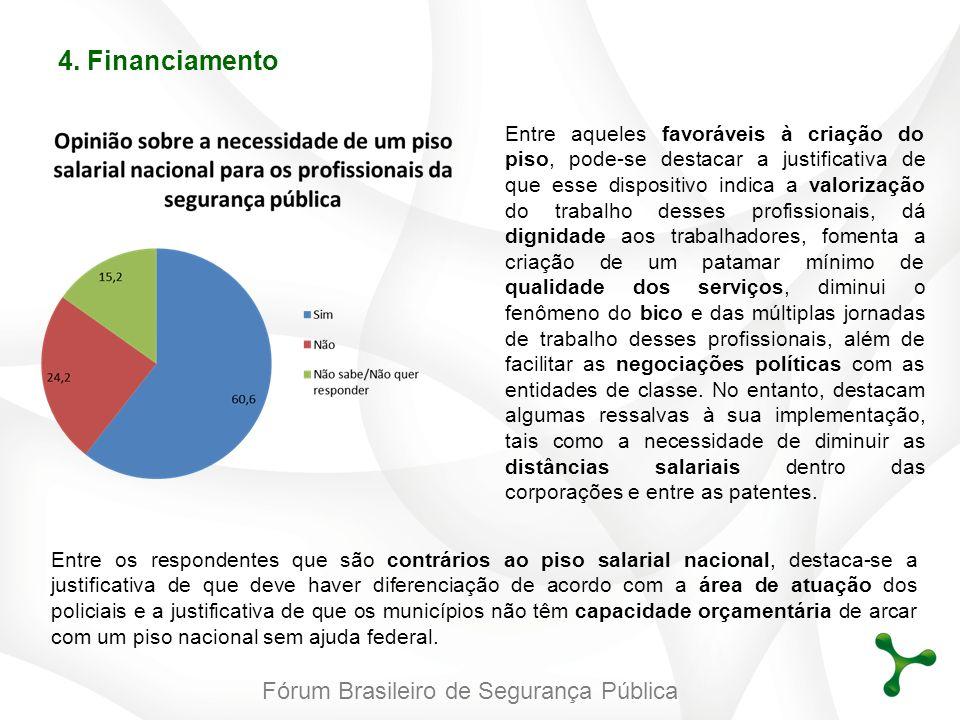 Fórum Brasileiro de Segurança Pública 4. Financiamento Entre os respondentes que são contrários ao piso salarial nacional, destaca-se a justificativa