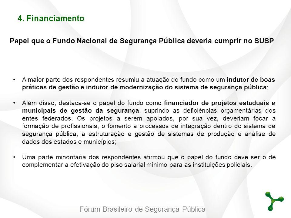 Fórum Brasileiro de Segurança Pública 4. Financiamento Papel que o Fundo Nacional de Segurança Pública deveria cumprir no SUSP A maior parte dos respo