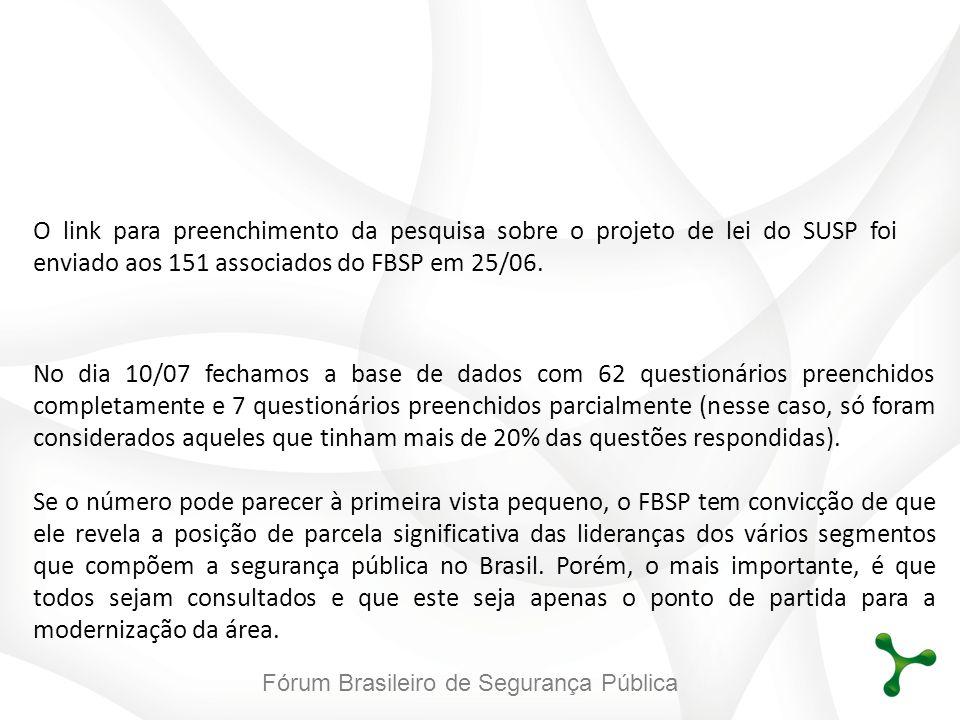 Fórum Brasileiro de Segurança Pública O link para preenchimento da pesquisa sobre o projeto de lei do SUSP foi enviado aos 151 associados do FBSP em 2
