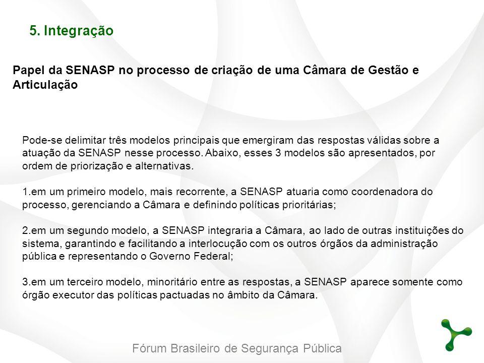Fórum Brasileiro de Segurança Pública 5. Integração Papel da SENASP no processo de criação de uma Câmara de Gestão e Articulação Pode-se delimitar trê