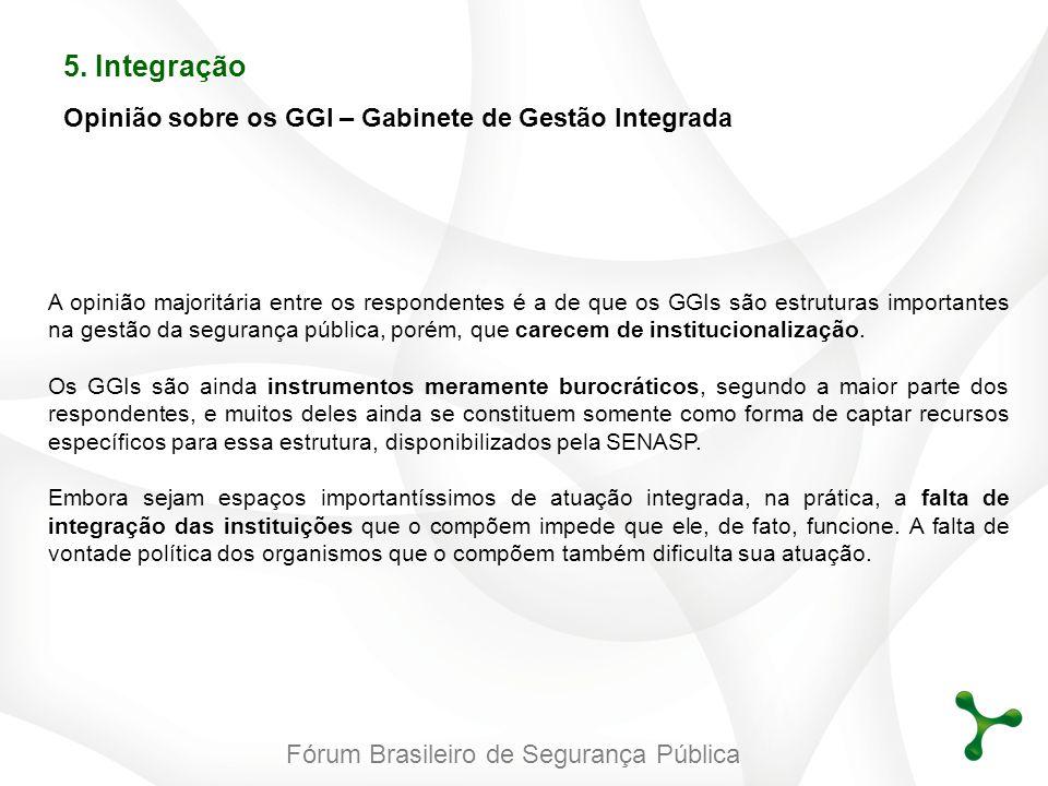 Fórum Brasileiro de Segurança Pública 5. Integração Opinião sobre os GGI – Gabinete de Gestão Integrada A opinião majoritária entre os respondentes é