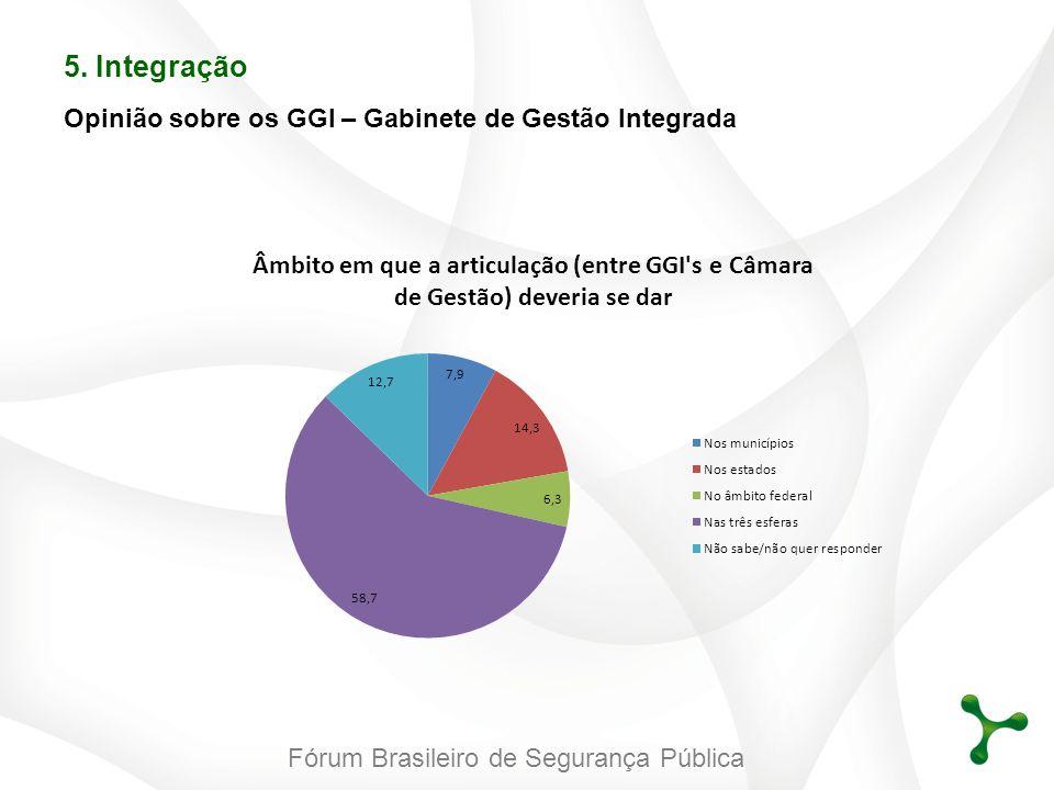 Fórum Brasileiro de Segurança Pública 5. Integração Opinião sobre os GGI – Gabinete de Gestão Integrada