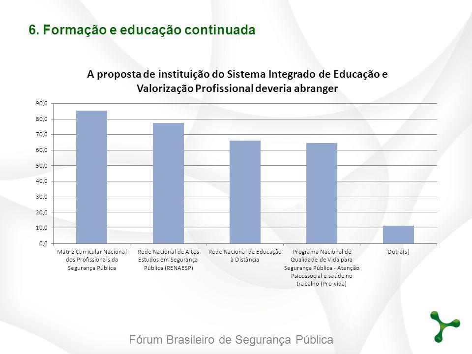 Fórum Brasileiro de Segurança Pública 6. Formação e educação continuada