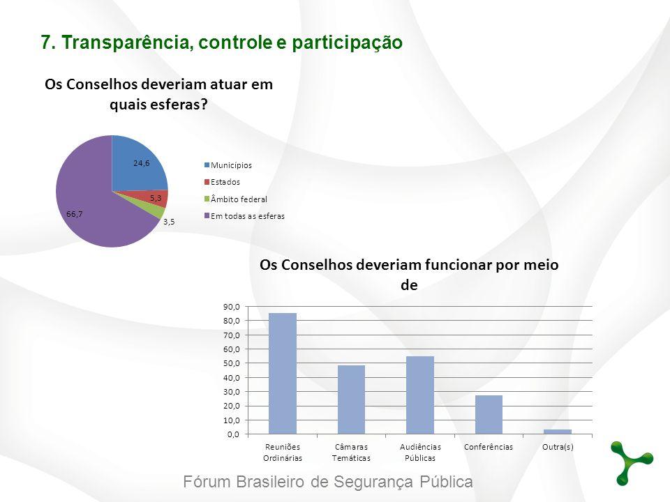Fórum Brasileiro de Segurança Pública 7. Transparência, controle e participação