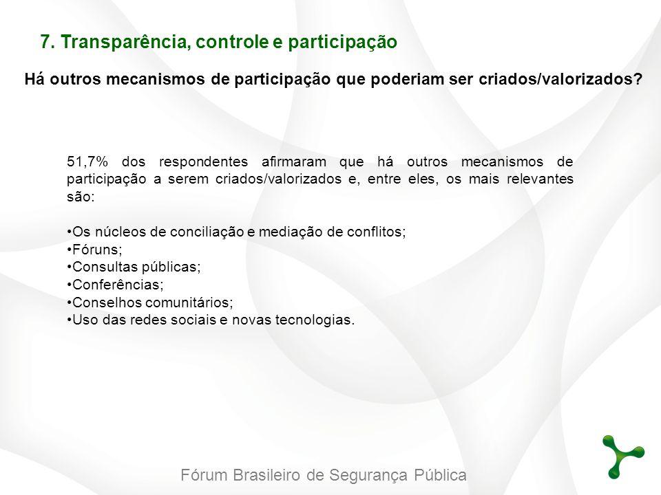 Fórum Brasileiro de Segurança Pública Há outros mecanismos de participação que poderiam ser criados/valorizados? 51,7% dos respondentes afirmaram que