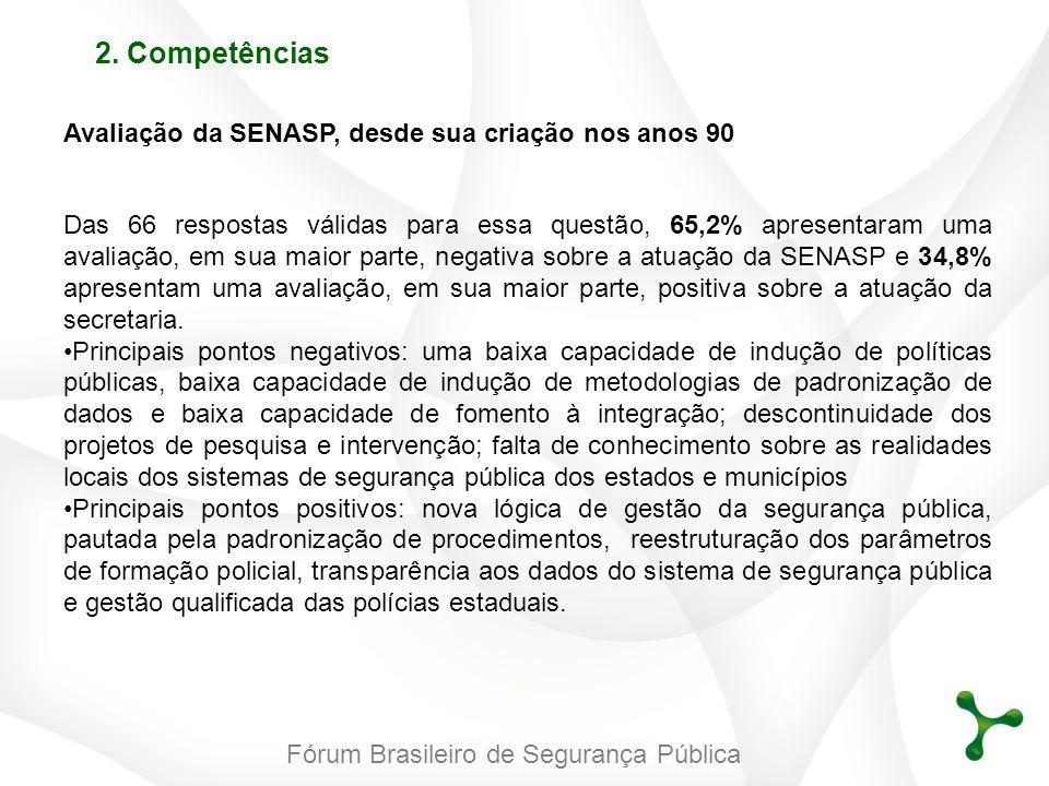 Fórum Brasileiro de Segurança Pública 2. Competências Avaliação da SENASP, desde sua criação nos anos 90 Das 66 respostas válidas para essa questão, 6
