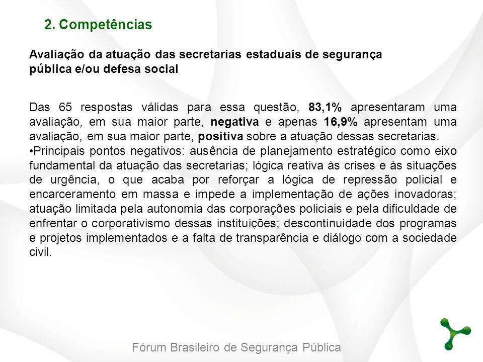 Fórum Brasileiro de Segurança Pública 2. Competências Avaliação da atuação das secretarias estaduais de segurança pública e/ou defesa social Das 65 re