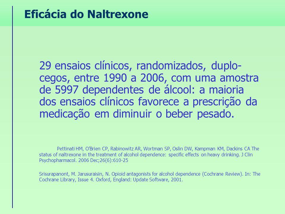 Eficácia do Naltrexone 29 ensaios clínicos, randomizados, duplo- cegos, entre 1990 a 2006, com uma amostra de 5997 dependentes de álcool: a maioria do
