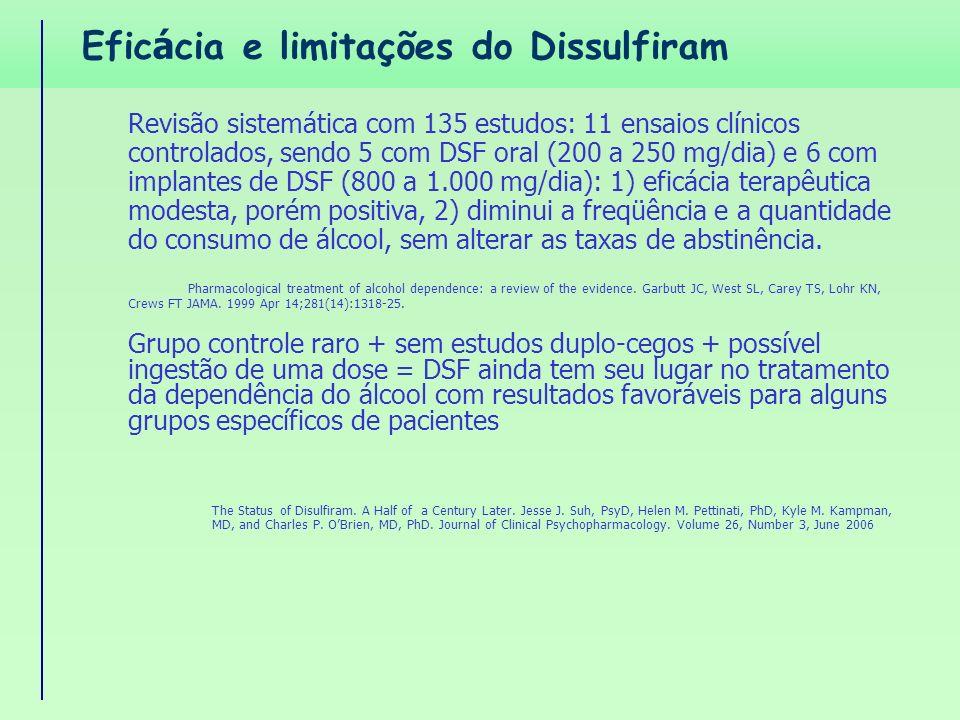 Efic á cia e limitações do Dissulfiram Revisão sistemática com 135 estudos: 11 ensaios clínicos controlados, sendo 5 com DSF oral (200 a 250 mg/dia) e