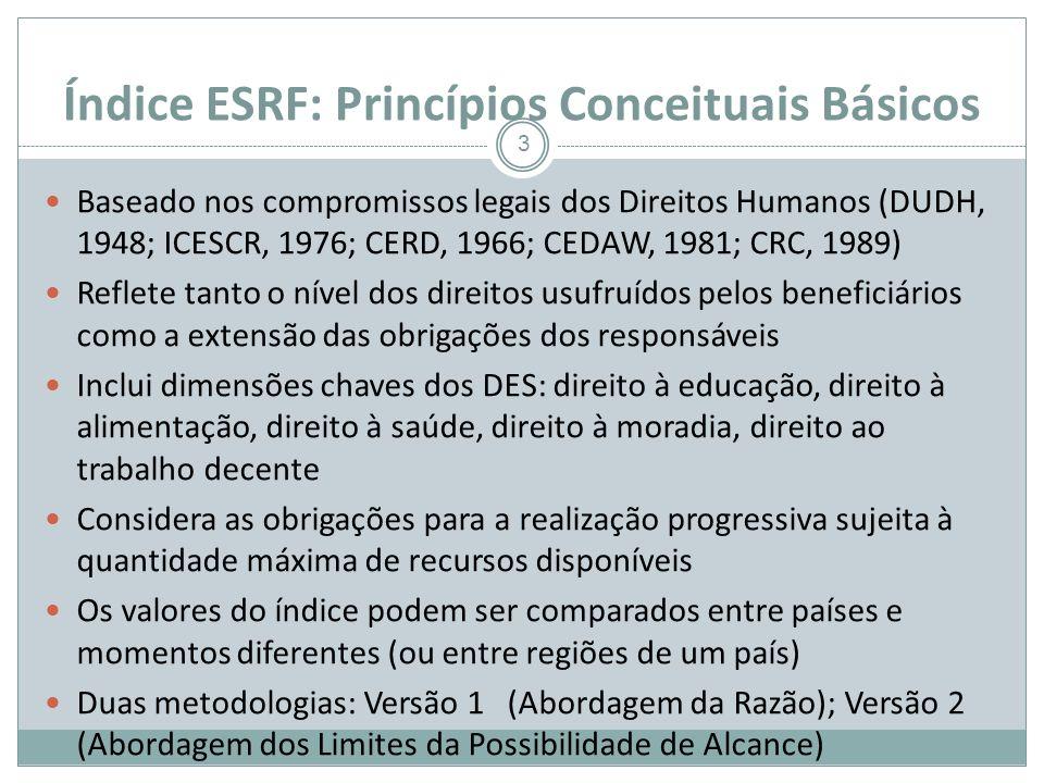 Índice ESRF: Princípios Conceituais Básicos 3 Baseado nos compromissos legais dos Direitos Humanos (DUDH, 1948; ICESCR, 1976; CERD, 1966; CEDAW, 1981; CRC, 1989) Reflete tanto o nível dos direitos usufruídos pelos beneficiários como a extensão das obrigações dos responsáveis Inclui dimensões chaves dos DES: direito à educação, direito à alimentação, direito à saúde, direito à moradia, direito ao trabalho decente Considera as obrigações para a realização progressiva sujeita à quantidade máxima de recursos disponíveis Os valores do índice podem ser comparados entre países e momentos diferentes (ou entre regiões de um país) Duas metodologias: Versão 1 (Abordagem da Razão); Versão 2 (Abordagem dos Limites da Possibilidade de Alcance)