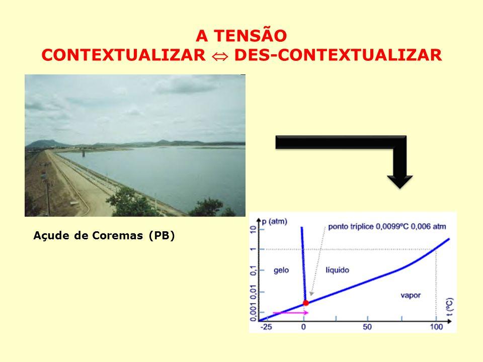 A TENSÃO CONTEXTUALIZAR DES-CONTEXTUALIZAR Açude de Coremas (PB)