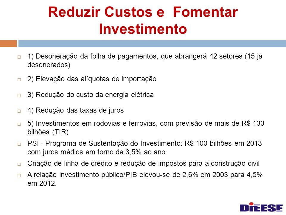 Reduzir Custos e Fomentar Investimento 1) Desoneração da folha de pagamentos, que abrangerá 42 setores (15 já desonerados) 2) Elevação das alíquotas d