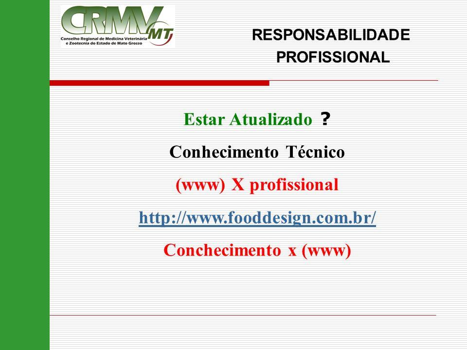 Estar Atualizado ? Conhecimento Técnico (www) X profissional http://www.fooddesign.com.br/ Conchecimento x (www) RESPONSABILIDADE PROFISSIONAL