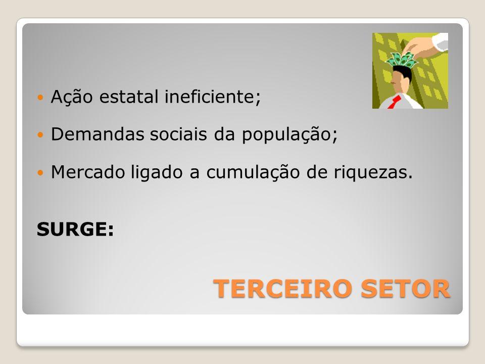 TERCEIRO SETOR TERCEIRO SETOR Ação estatal ineficiente; Demandas sociais da população; Mercado ligado a cumulação de riquezas. SURGE: