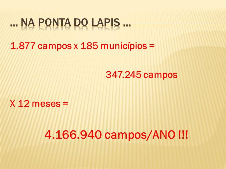 1.877 campos x 185 municípios = 347.245 campos X 12 meses = 4.166.940 campos/ANO !!!
