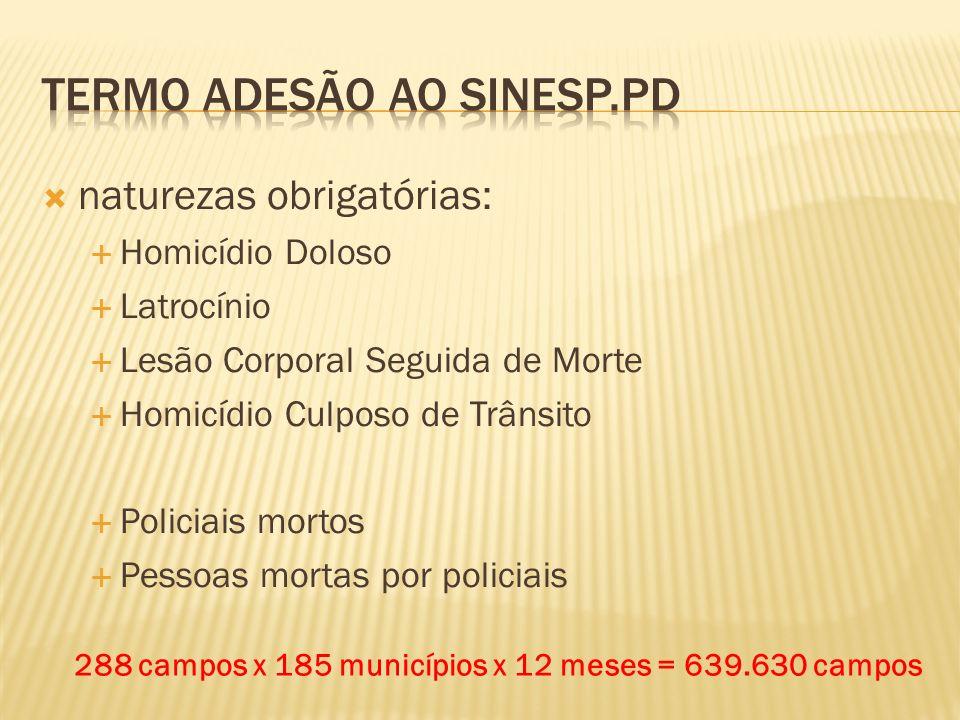 naturezas obrigatórias: Homicídio Doloso Latrocínio Lesão Corporal Seguida de Morte Homicídio Culposo de Trânsito Policiais mortos Pessoas mortas por