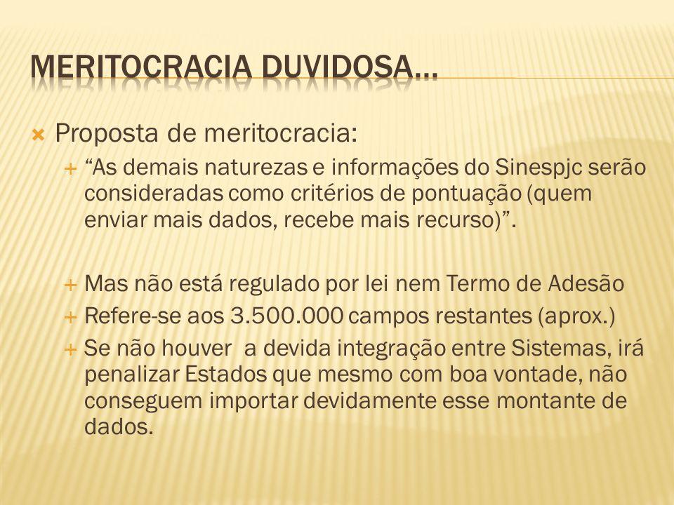 Proposta de meritocracia: As demais naturezas e informações do Sinespjc serão consideradas como critérios de pontuação (quem enviar mais dados, recebe