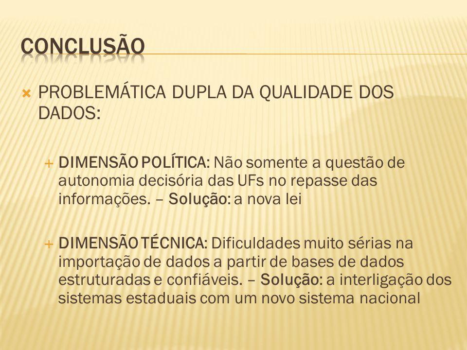 PROBLEMÁTICA DUPLA DA QUALIDADE DOS DADOS: DIMENSÃO POLÍTICA: Não somente a questão de autonomia decisória das UFs no repasse das informações. – Soluç