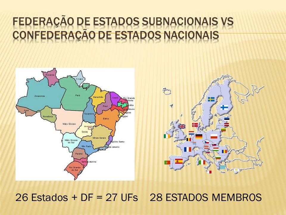 26 Estados + DF = 27 UFs 28 ESTADOS MEMBROS