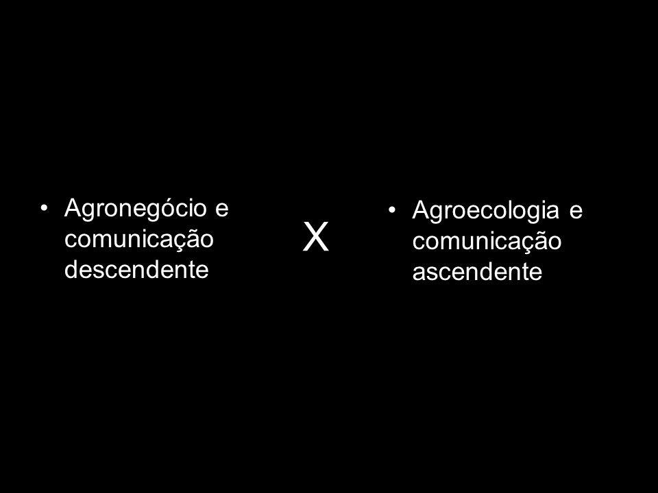 X Agronegócio e comunicação descendente Agroecologia e comunicação ascendente