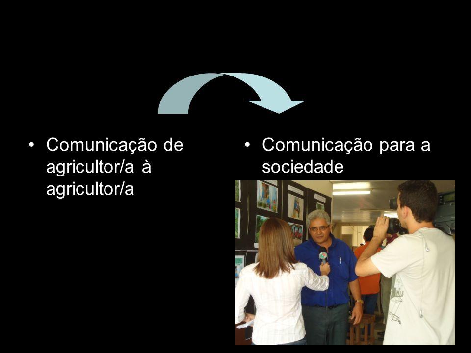 Comunicação de agricultor/a à agricultor/a Comunicação para a sociedade