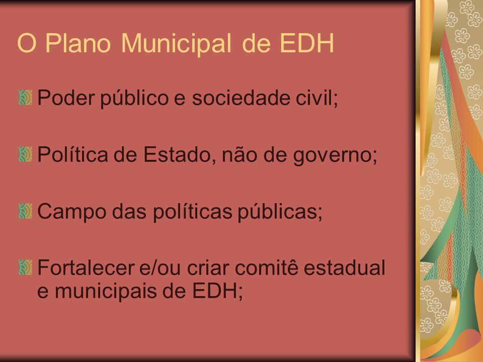 O Plano Municipal de EDH Poder público e sociedade civil; Política de Estado, não de governo; Campo das políticas públicas; Fortalecer e/ou criar comitê estadual e municipais de EDH;