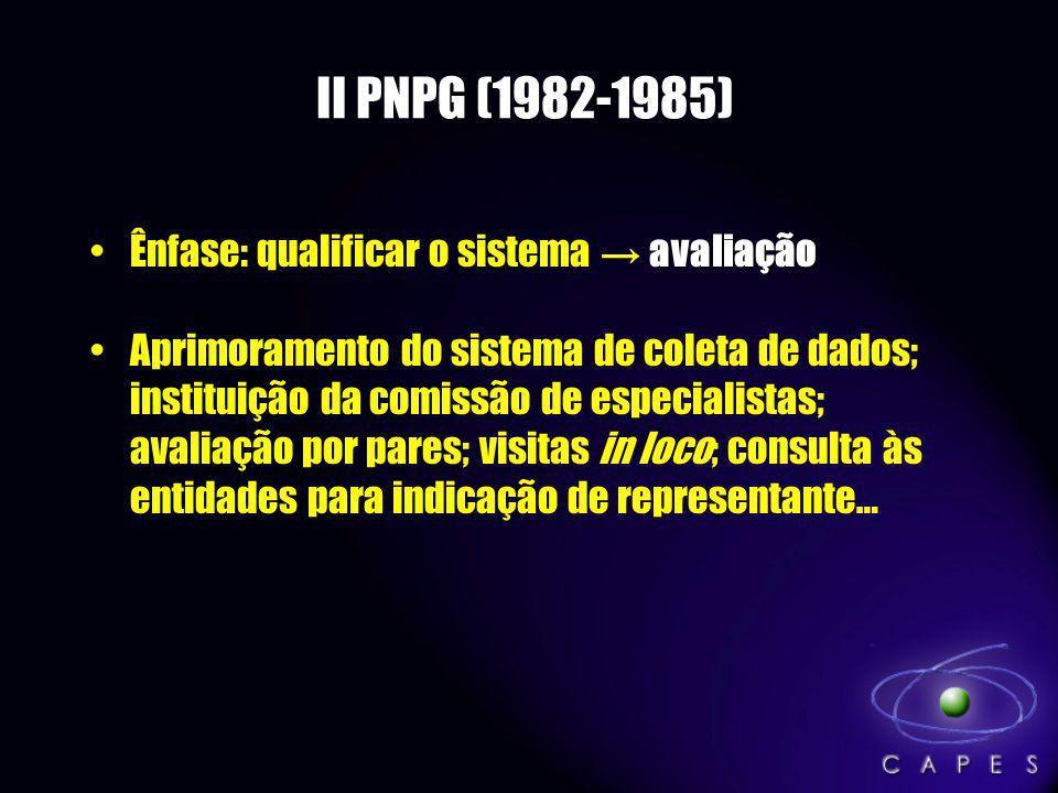 II PNPG (1982-1985) avaliaçãoÊnfase: qualificar o sistema avaliação Aprimoramento do sistema de coleta de dados; instituição da comissão de especialis