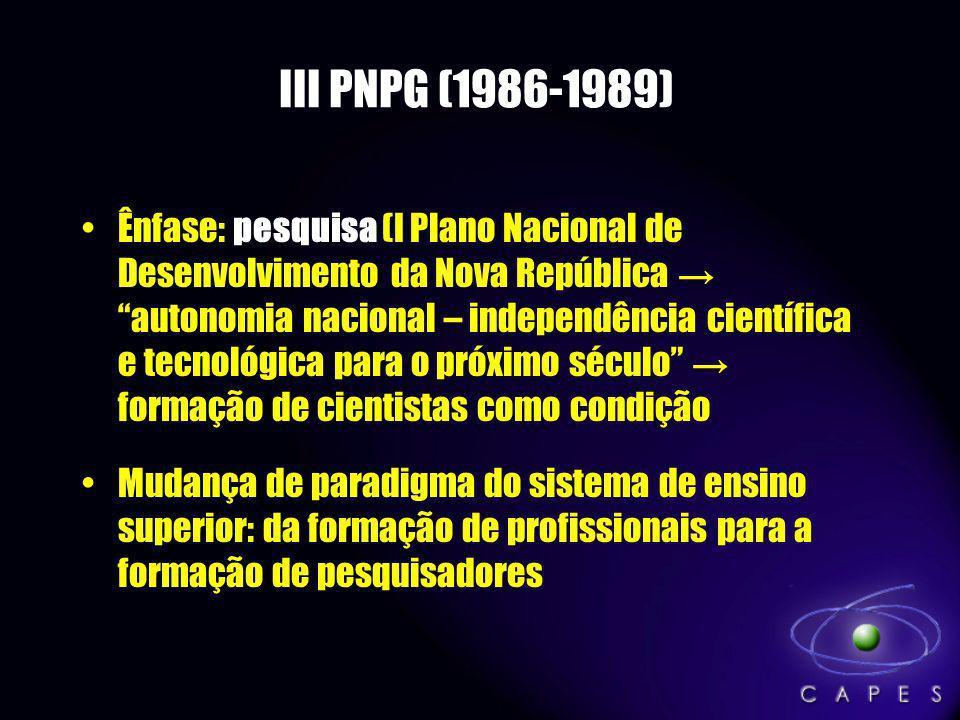 III PNPG (1986-1989) Ênfase: pesquisa (I Plano Nacional de Desenvolvimento da Nova República autonomia nacional – independência científica e tecnológi