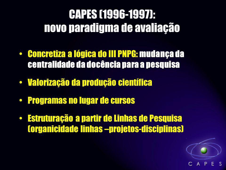 CAPES (1996-1997): novo paradigma de avaliação mudança da centralidade da docência para a pesquisaConcretiza a lógica do III PNPG: mudança da centrali