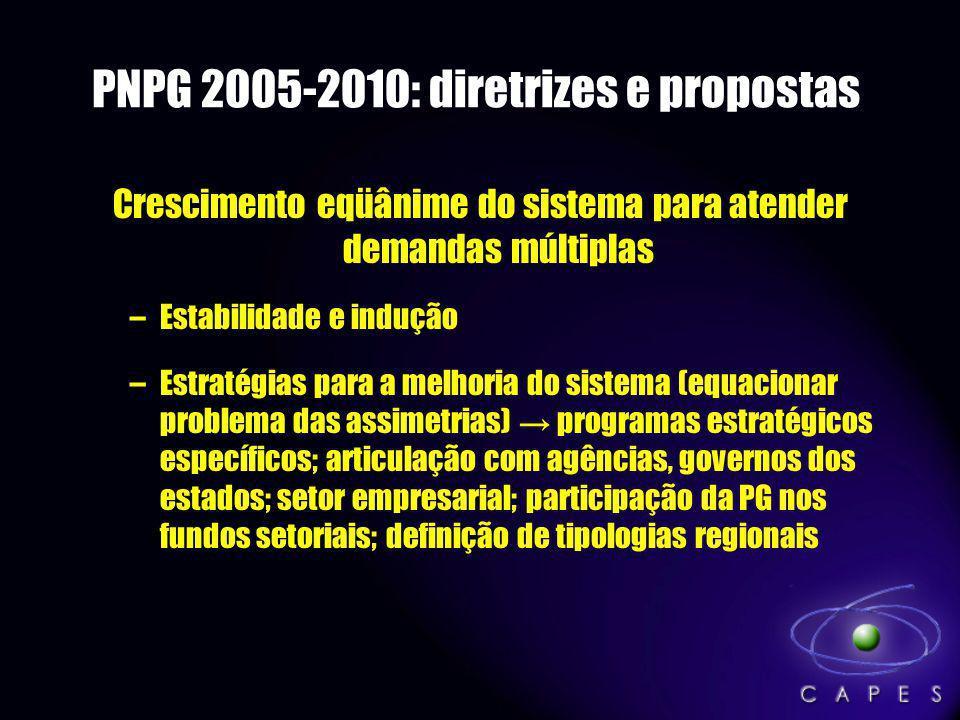 PNPG 2005-2010: diretrizes e propostas Crescimento eqüânime do sistema para atender demandas múltiplas –Estabilidade e indução –Estratégias para a mel