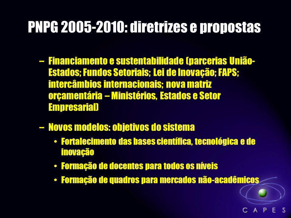 PNPG 2005-2010: diretrizes e propostas –Financiamento e sustentabilidade (parcerias União- Estados; Fundos Setoriais; Lei de Inovação; FAPS; intercâmb