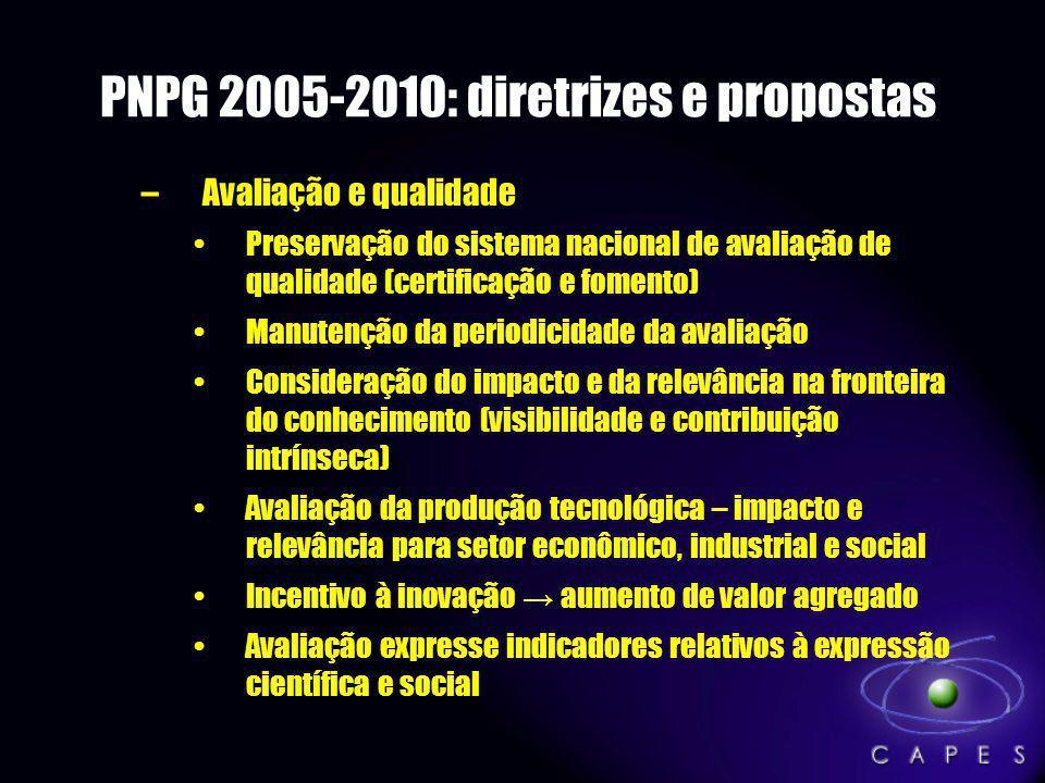 PNPG 2005-2010: diretrizes e propostas –Avaliação e qualidade Preservação do sistema nacional de avaliação de qualidade (certificação e fomento) Manut