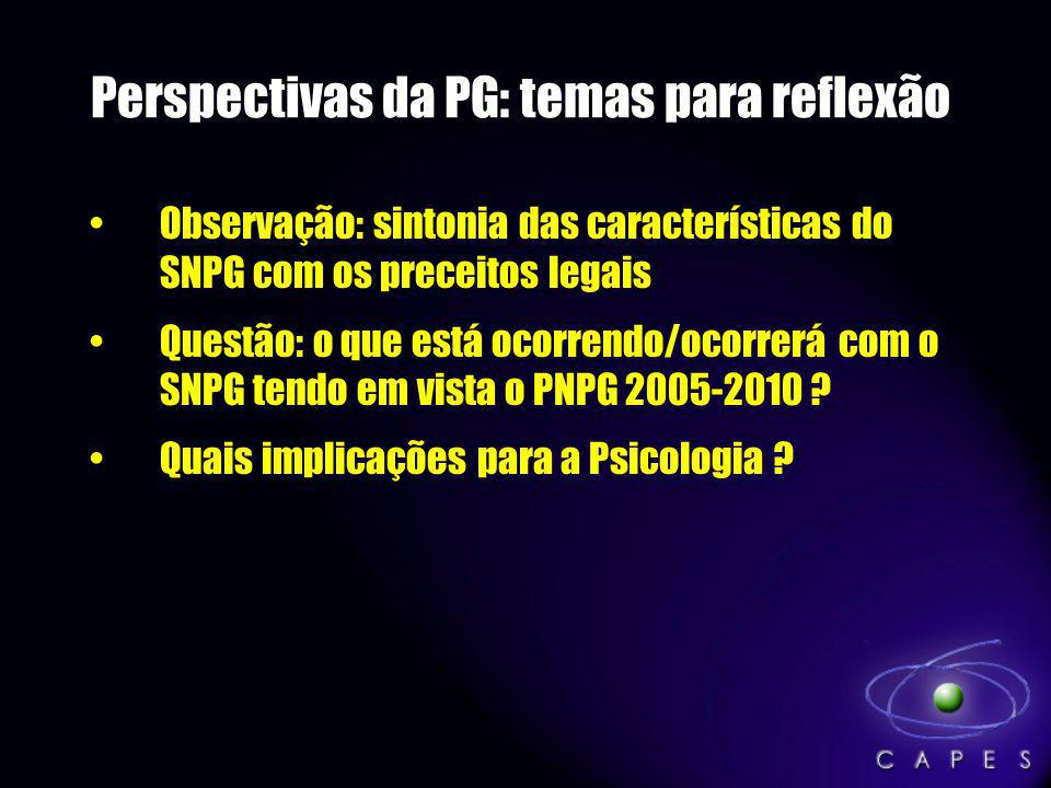 Perspectivas da PG: temas para reflexão Observação: sintonia das características do SNPG com os preceitos legais Questão: o que está ocorrendo/ocorrer